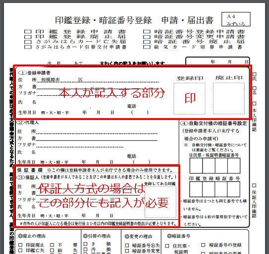 印鑑登録とは?なぜ必要?